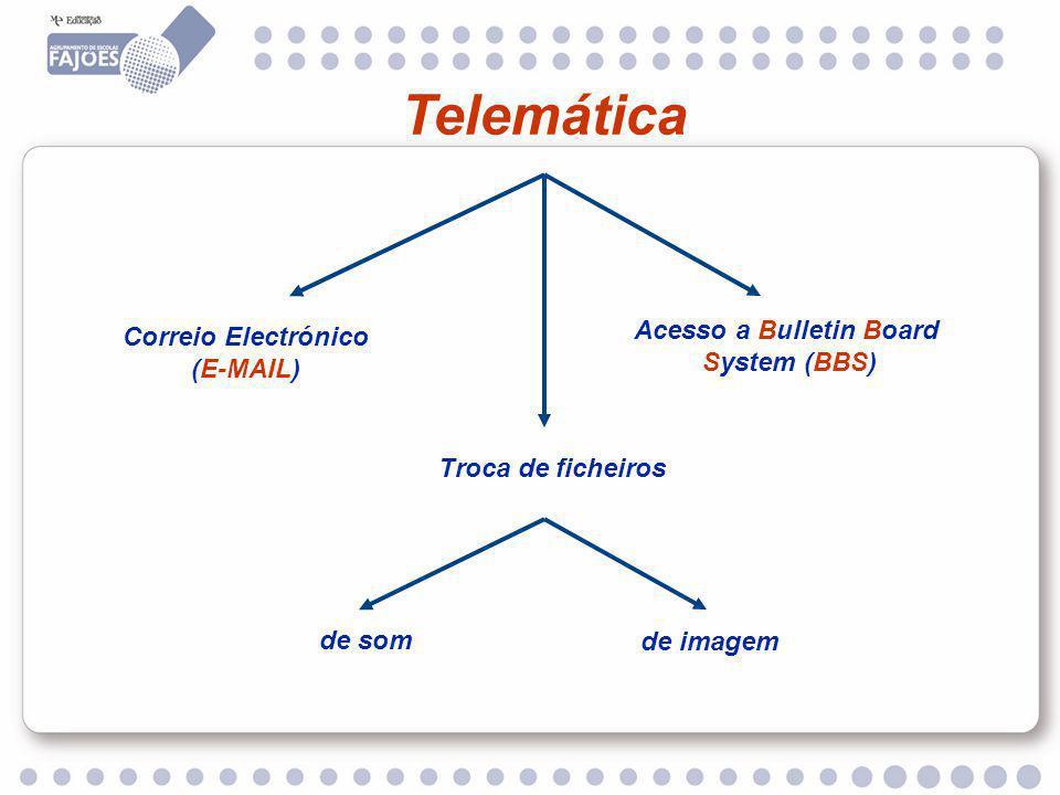 Acesso a Bulletin Board System (BBS) Telemática Troca de ficheiros Correio Electrónico (E-MAIL) de som de imagem