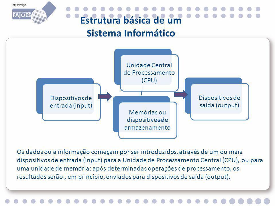 Unidade Central de Processamento (CPU) Memórias ou dispositivos de armazenamento Dispositivos de entrada (input) Dispositivos de saída (output) Estrutura básica de um Sistema Informático Os dados ou a informação começam por ser introduzidos, através de um ou mais dispositivos de entrada (input) para a Unidade de Processamento Central (CPU), ou para uma unidade de memória; após determinadas operações de processamento, os resultados serão, em princípio, enviados para dispositivos de saída (output).