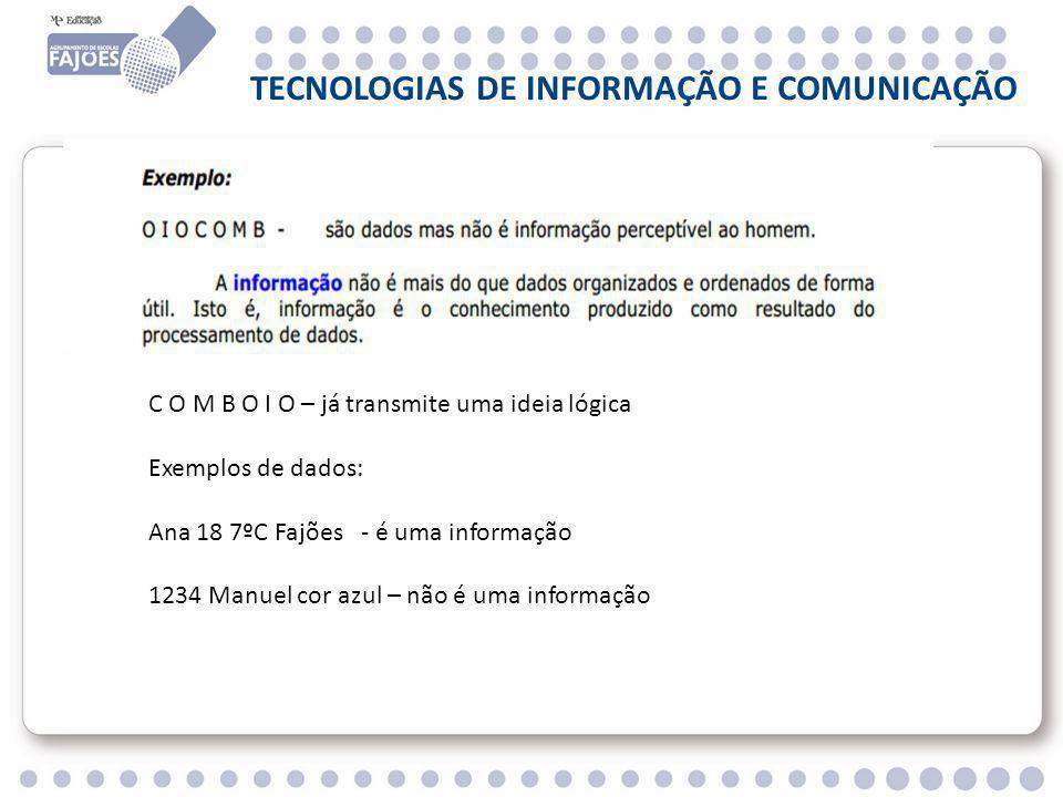 TECNOLOGIAS DE INFORMAÇÃO E COMUNICAÇÃO C O M B O I O – já transmite uma ideia lógica Exemplos de dados: Ana 18 7ºC Fajões - é uma informação 1234 Manuel cor azul – não é uma informação