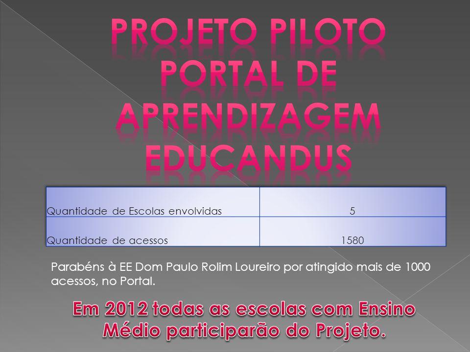 Parabéns à EE Dom Paulo Rolim Loureiro por atingido mais de 1000 acessos, no Portal.