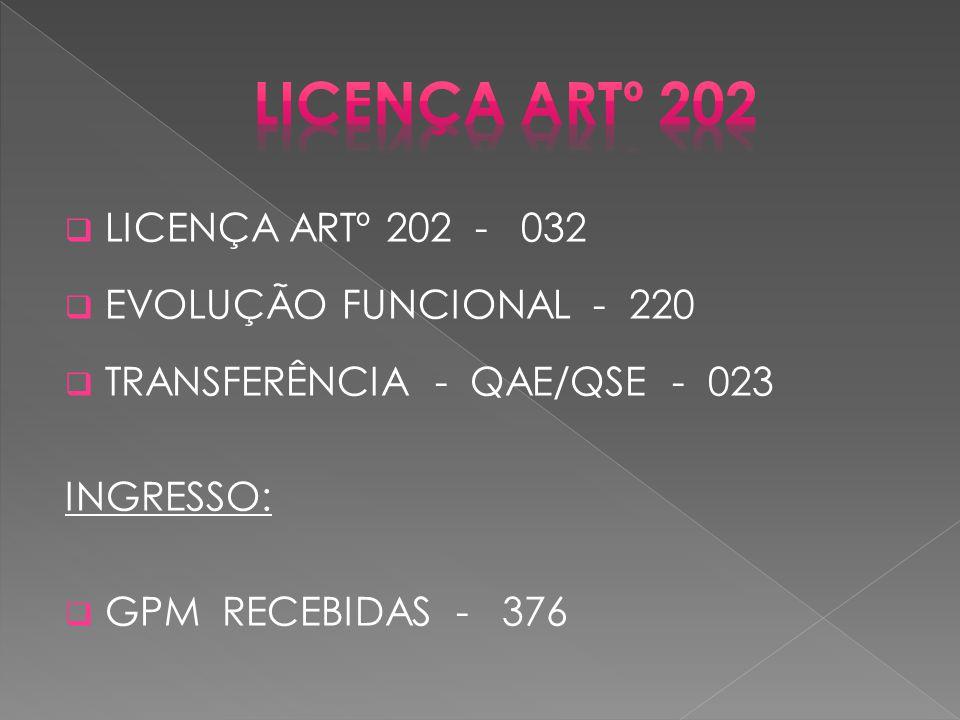  LICENÇA ARTº 202 - 032  EVOLUÇÃO FUNCIONAL - 220  TRANSFERÊNCIA - QAE/QSE - 023 INGRESSO:  GPM RECEBIDAS - 376