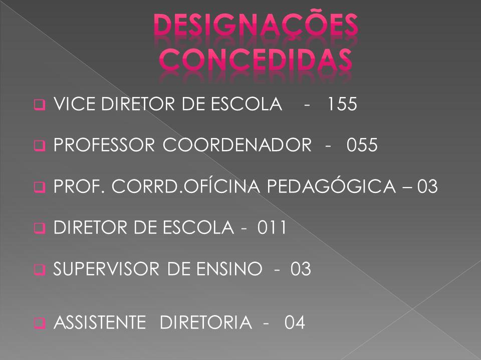 VICE DIRETOR DE ESCOLA - 155  PROFESSOR COORDENADOR - 055  PROF.