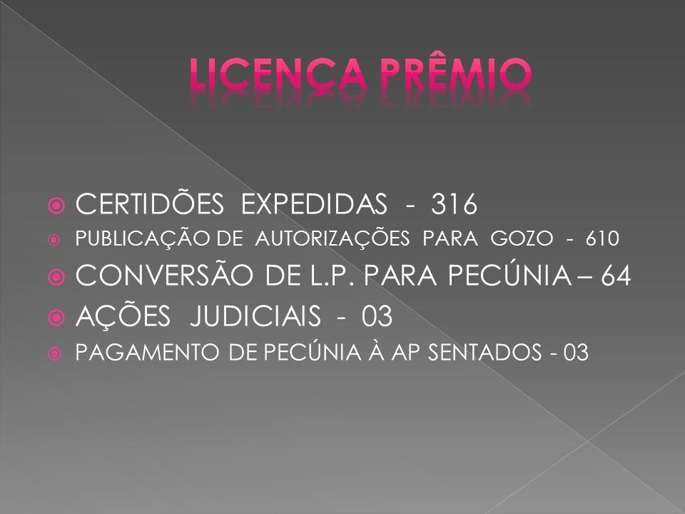  CERTIDÕES EXPEDIDAS - 316  PUBLICAÇÃO DE AUTORIZAÇÕES PARA GOZO - 610  CONVERSÃO DE L.P.