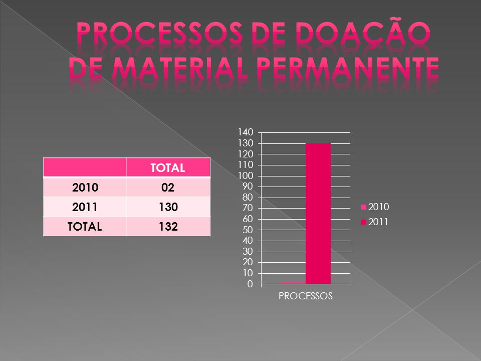 TOTAL 201002 2011130 TOTAL132