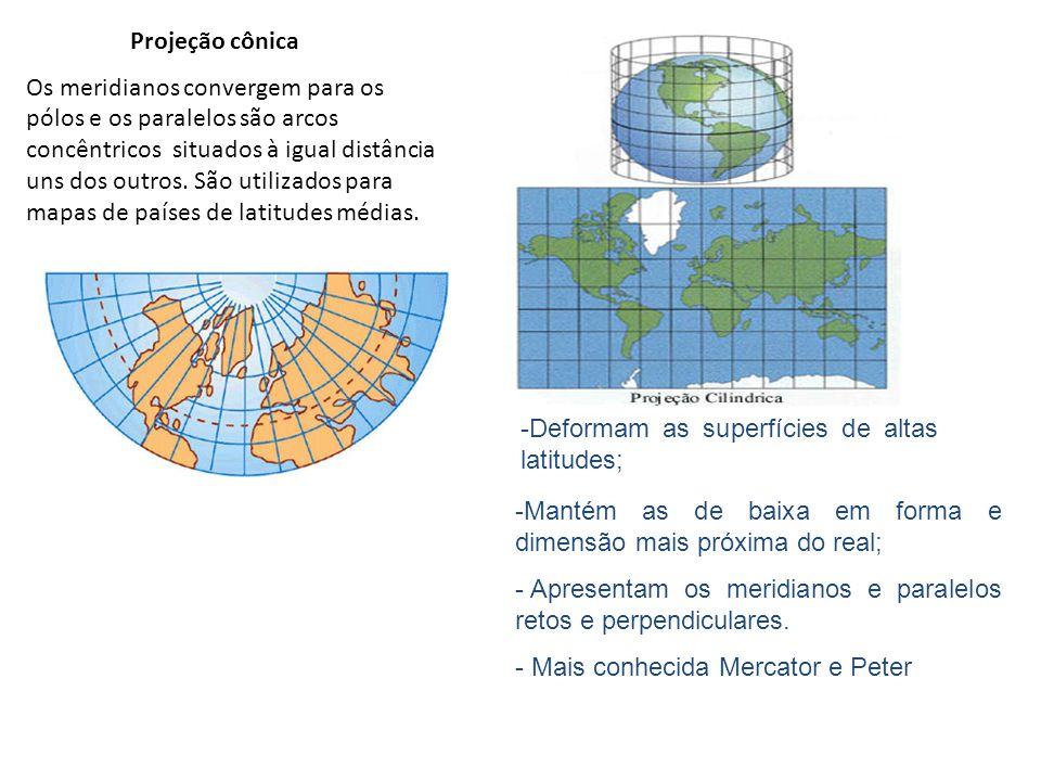 Projeção cônica Os meridianos convergem para os pólos e os paralelos são arcos concêntricos situados à igual distância uns dos outros.