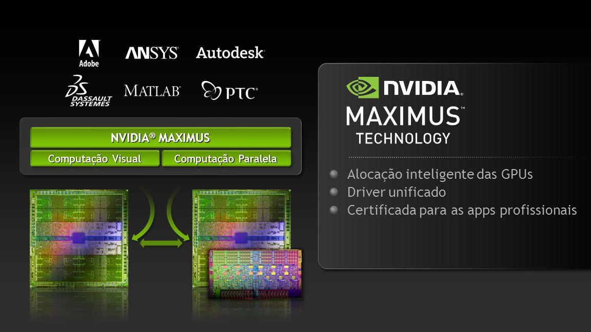 Alocação inteligente das GPUs Driver unificado Certificada para as apps profissionais Computação Paralela NVIDIA ® MAXIMUS Computação Visual