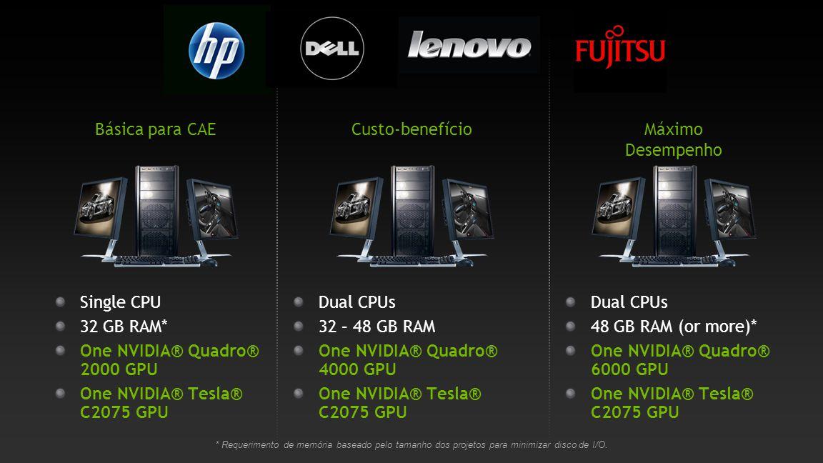 Básica para CAECusto-benefícioMáximo Desempenho Single CPU 32 GB RAM* One NVIDIA® Quadro® 2000 GPU One NVIDIA® Tesla® C2075 GPU Dual CPUs 32 – 48 GB R