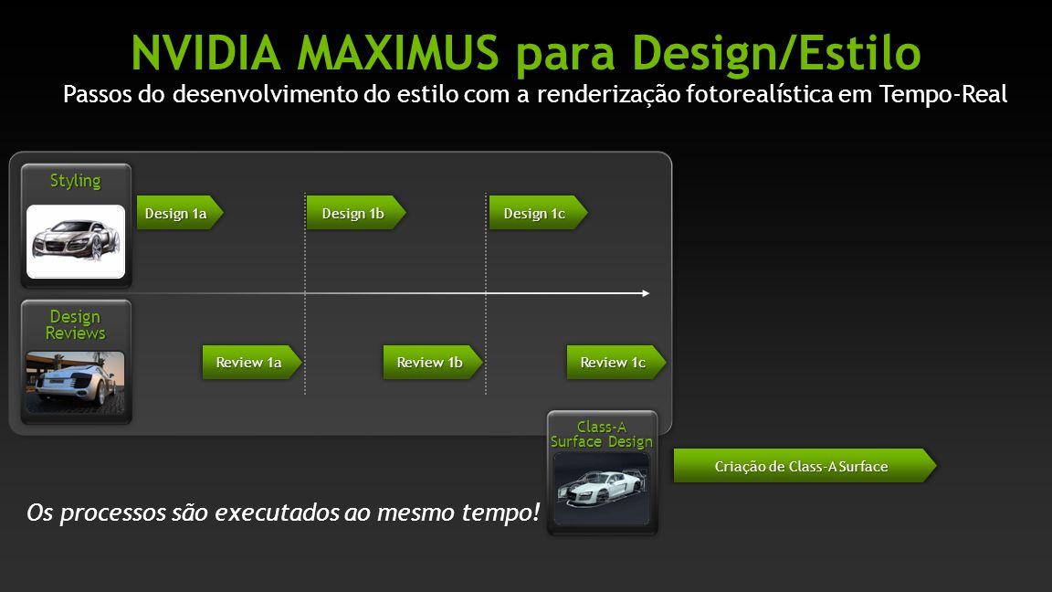 Passos do desenvolvimento do estilo com a renderização fotorealística em Tempo-Real NVIDIA MAXIMUS para Design/Estilo Review 1a Design 1c Design 1a Re