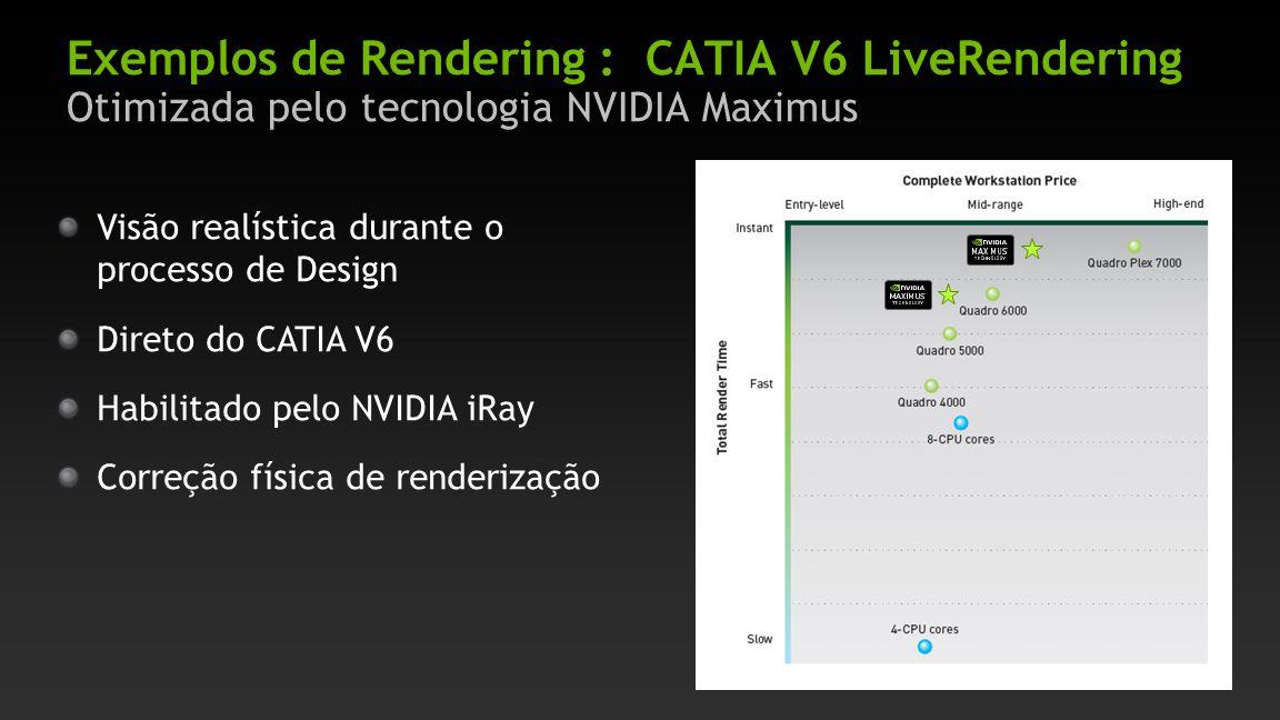 Exemplos de Rendering : CATIA V6 LiveRendering Otimizada pelo tecnologia NVIDIA Maximus Visão realística durante o processo de Design Direto do CATIA