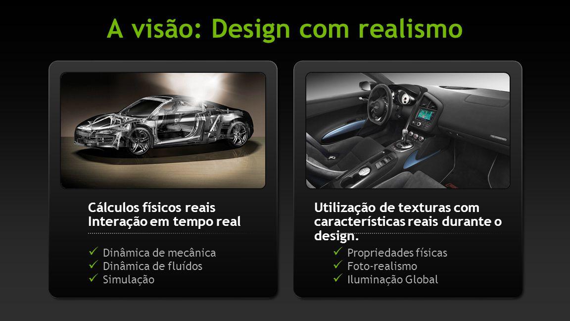 A visão: Design com realismo Utilização de texturas com características reais durante o design. Propriedades físicas Foto-realismo Iluminação Global C