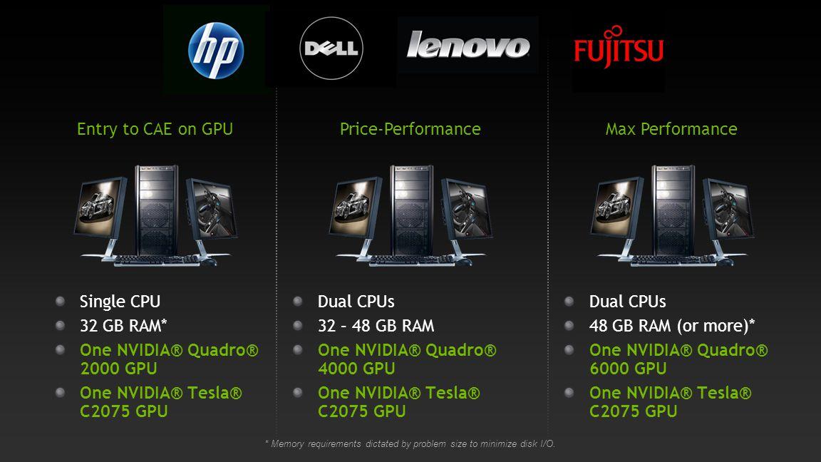 Entry to CAE on GPUPrice-PerformanceMax Performance Single CPU 32 GB RAM* One NVIDIA® Quadro® 2000 GPU One NVIDIA® Tesla® C2075 GPU Dual CPUs 32 – 48