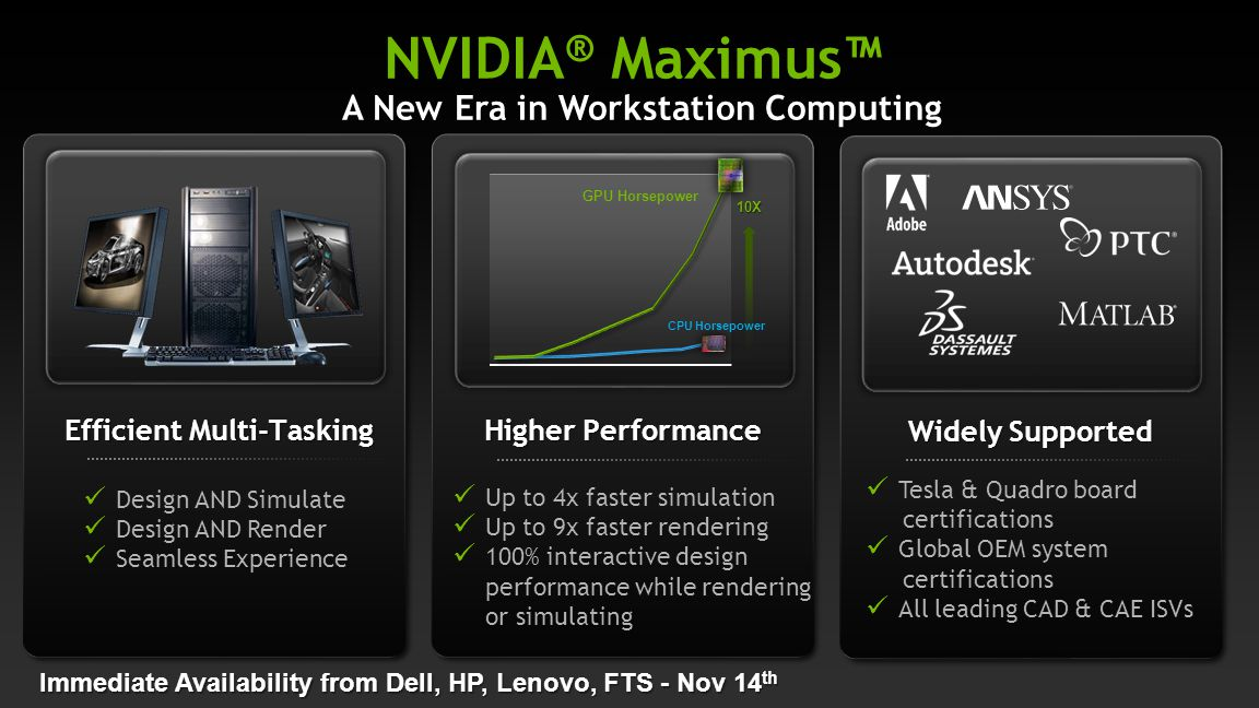 NVIDIA ® Maximus™ Higher Performance Up to 4x faster simulation Up to 9x faster rendering 100% interactive design performance while rendering or simul