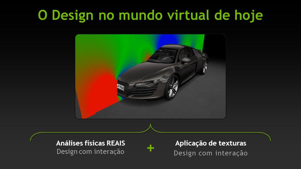 O Design no mundo virtual de hoje Análises físicas REAIS Design com interação + Aplicação de texturas Design com interação