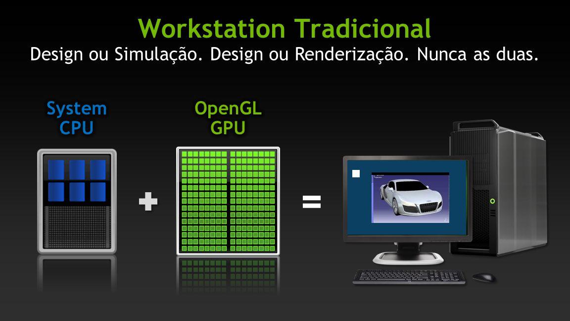 = Design ou Simulação. Design ou Renderização. Nunca as duas. Workstation Tradicional