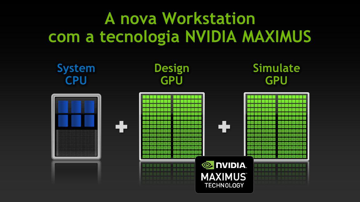 A nova Workstation com a tecnologia NVIDIA MAXIMUS