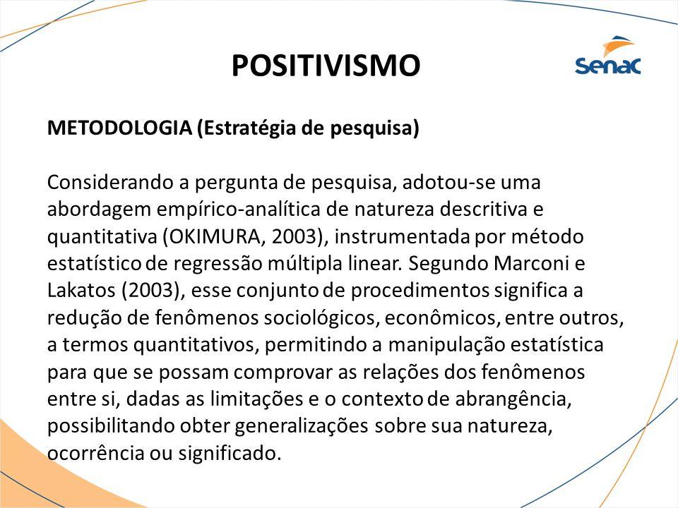 POSITIVISMO METODOLOGIA (Estratégia de pesquisa) Considerando a pergunta de pesquisa, adotou-se uma abordagem empírico-analítica de natureza descritiv