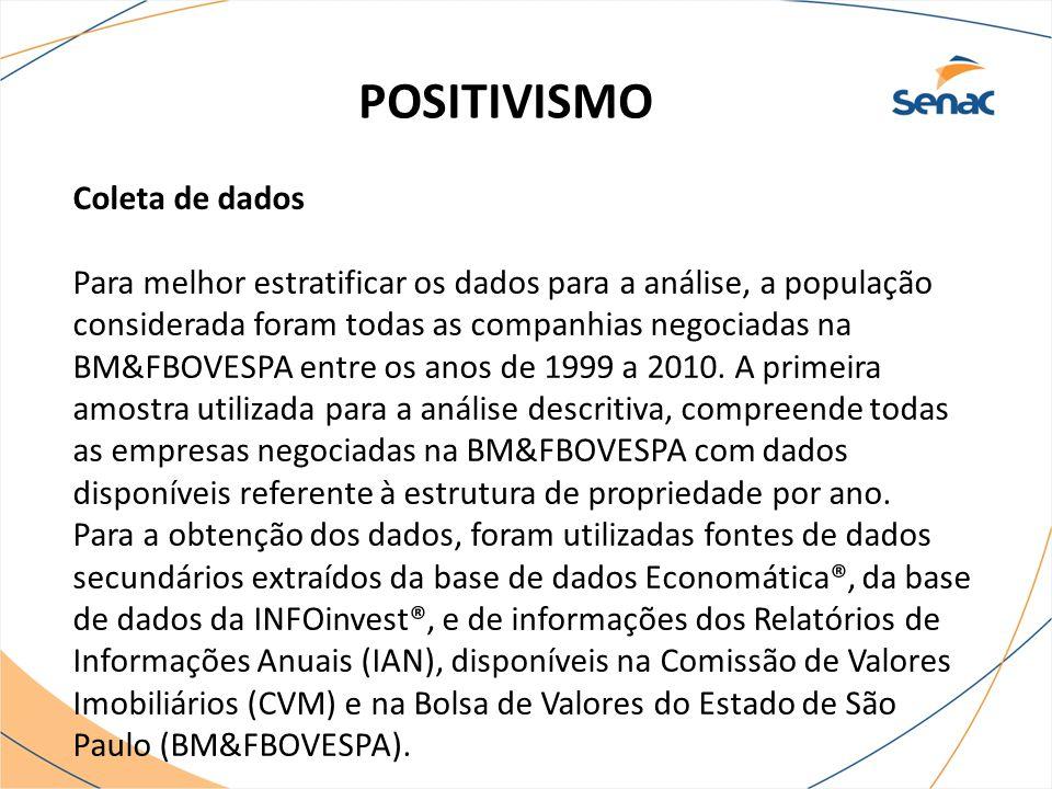 POSITIVISMO Coleta de dados Para melhor estratificar os dados para a análise, a população considerada foram todas as companhias negociadas na BM&FBOVE