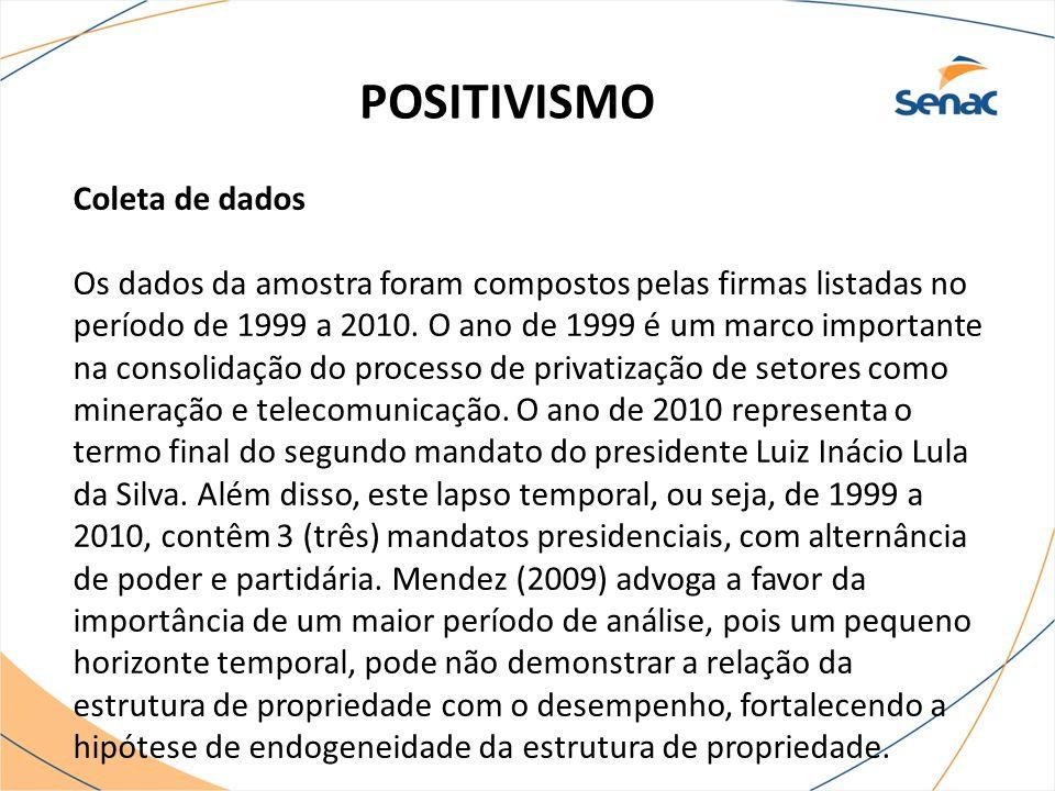 POSITIVISMO Coleta de dados Os dados da amostra foram compostos pelas firmas listadas no período de 1999 a 2010. O ano de 1999 é um marco importante n