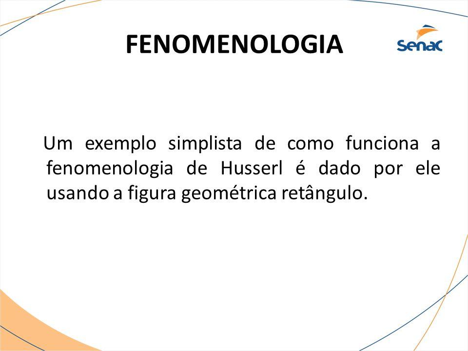 FENOMENOLOGIA Um exemplo simplista de como funciona a fenomenologia de Husserl é dado por ele usando a figura geométrica retângulo.