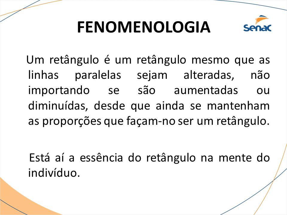 FENOMENOLOGIA Um retângulo é um retângulo mesmo que as linhas paralelas sejam alteradas, não importando se são aumentadas ou diminuídas, desde que ain