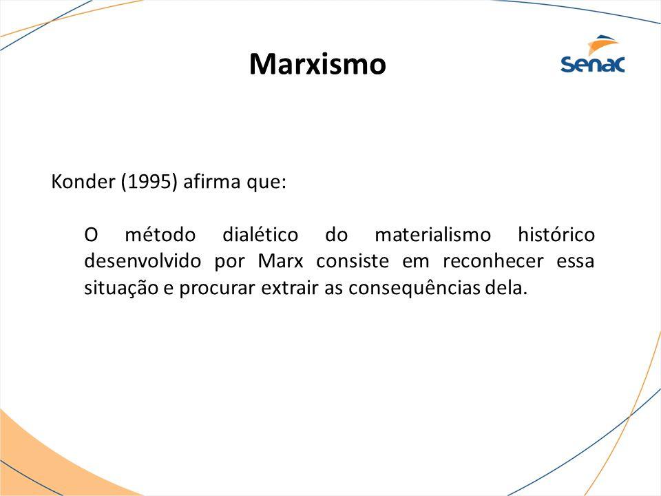 Marxismo Konder (1995) afirma que: O método dialético do materialismo histórico desenvolvido por Marx consiste em reconhecer essa situação e procurar