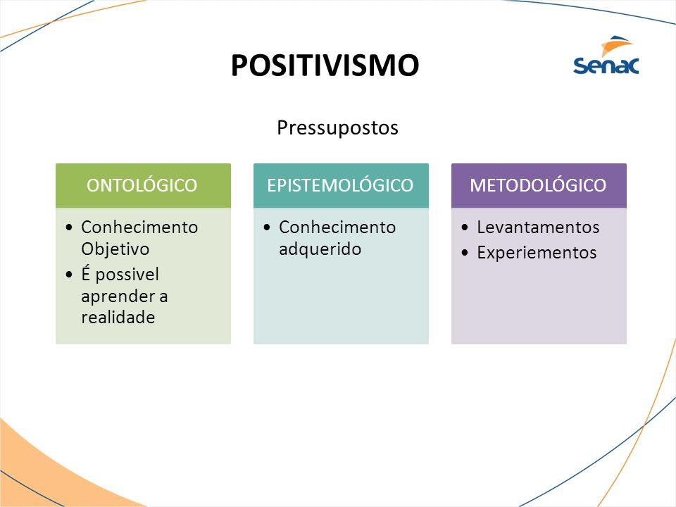 POSITIVISMO O paradigma positivista, repousa na ideia de que a produção do conhecimento científico começa com observação neutra, se dá por indução, é cumulativa e linear e que o conhecimento científico daí obtido é definitivo (OSTERMANN, 1996).