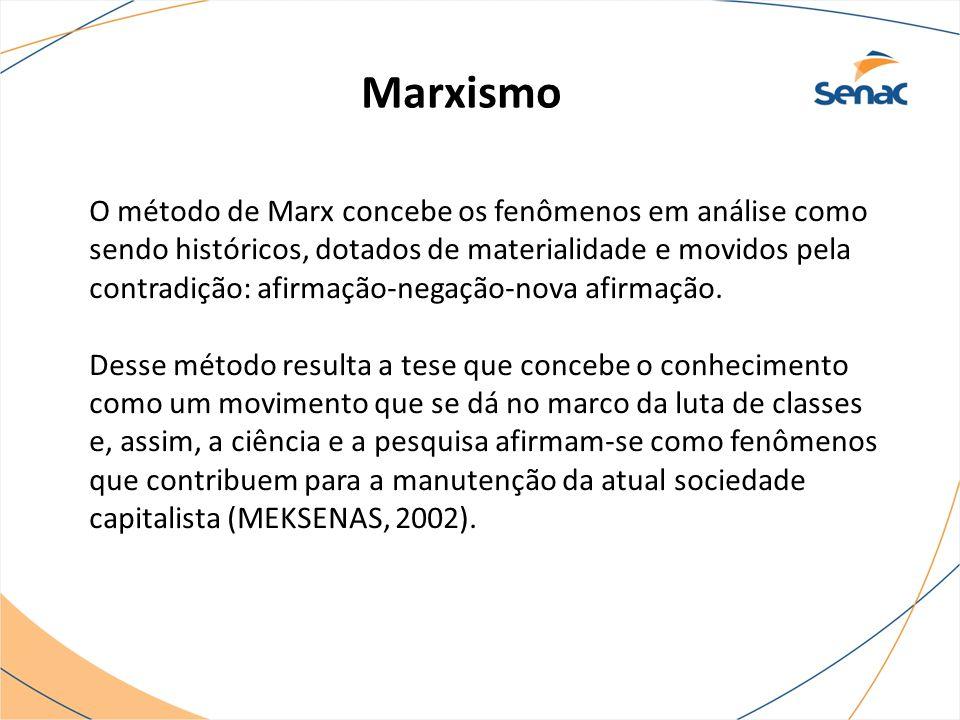 Marxismo O método de Marx concebe os fenômenos em análise como sendo históricos, dotados de materialidade e movidos pela contradição: afirmação-negaçã