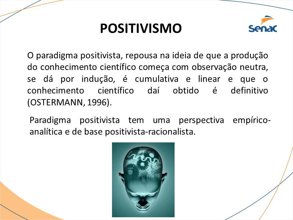 POSITIVISMO O paradigma positivista, repousa na ideia de que a produção do conhecimento científico começa com observação neutra, se dá por indução, é