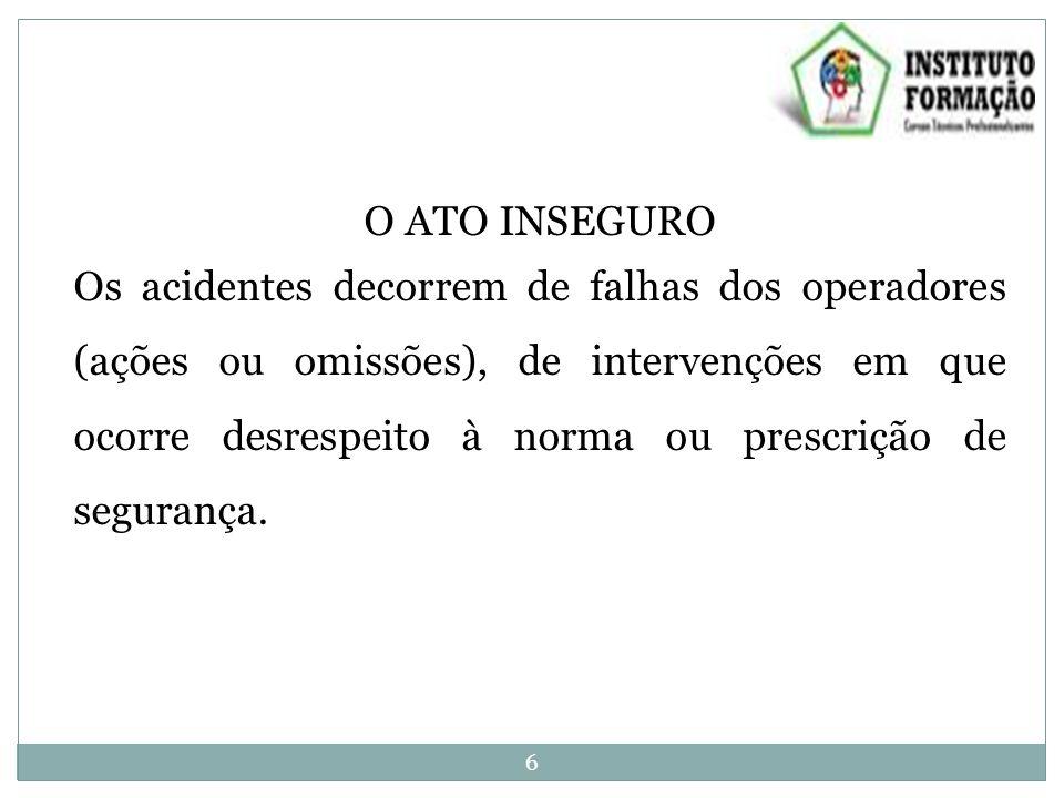 O ATO INSEGURO Os acidentes decorrem de falhas dos operadores (ações ou omissões), de intervenções em que ocorre desrespeito à norma ou prescrição de segurança.