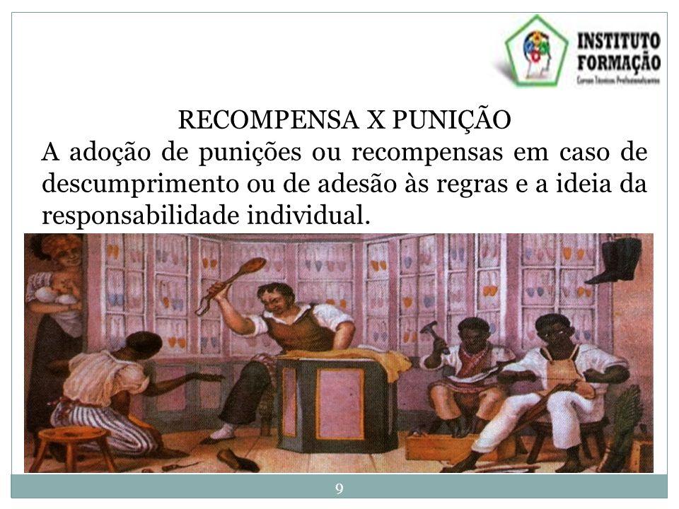 RECOMPENSA X PUNIÇÃO A adoção de punições ou recompensas em caso de descumprimento ou de adesão às regras e a ideia da responsabilidade individual.
