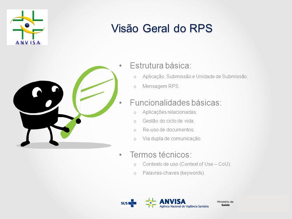 Visão Geral do RPS Estrutura básica: o Aplicação, Submissão e Unidade de Submissão; o Mensagem RPS. Funcionalidades básicas: o Aplicações relacionadas