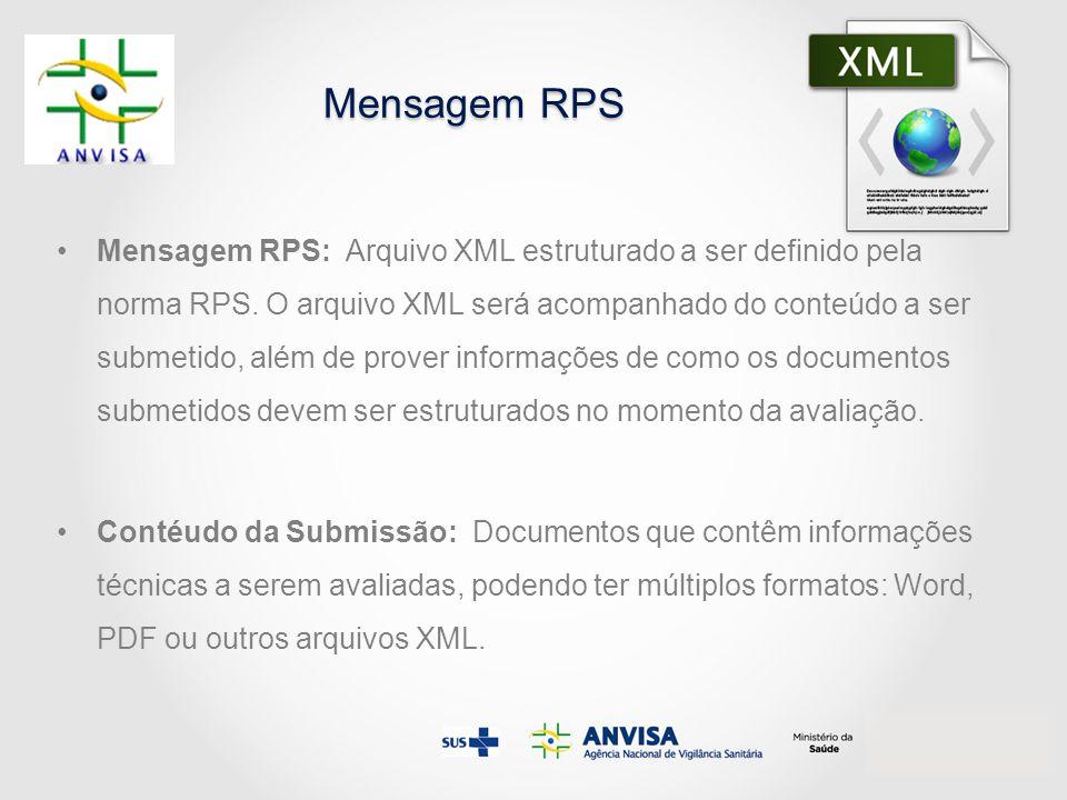 Mensagem RPS Mensagem RPS: Arquivo XML estruturado a ser definido pela norma RPS. O arquivo XML será acompanhado do conteúdo a ser submetido, além de