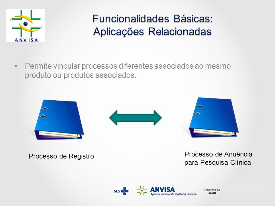 Funcionalidades Básicas: Aplicações Relacionadas Permite vincular processos diferentes associados ao mesmo produto ou produtos associados. Processo de
