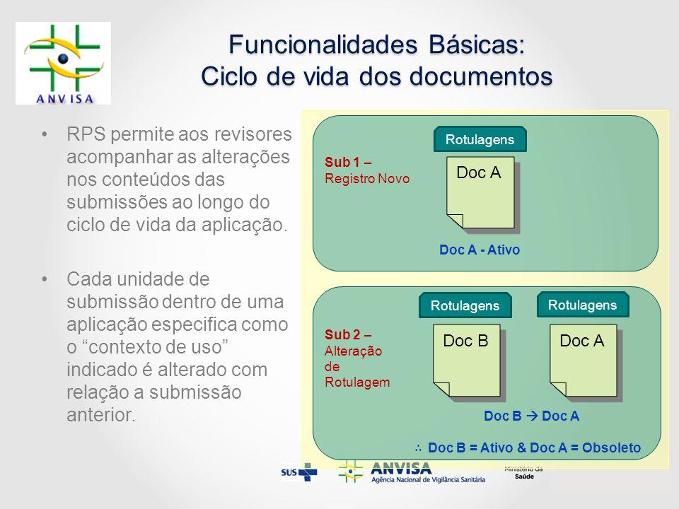 Funcionalidades Básicas: Ciclo de vida dos documentos RPS permite aos revisores acompanhar as alterações nos conteúdos das submissões ao longo do cicl