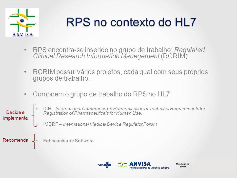 RPS no contexto do HL7 RPS encontra-se inserido no grupo de trabalho: Regulated Clinical Research Information Management (RCRIM) RCRIM possui vários p
