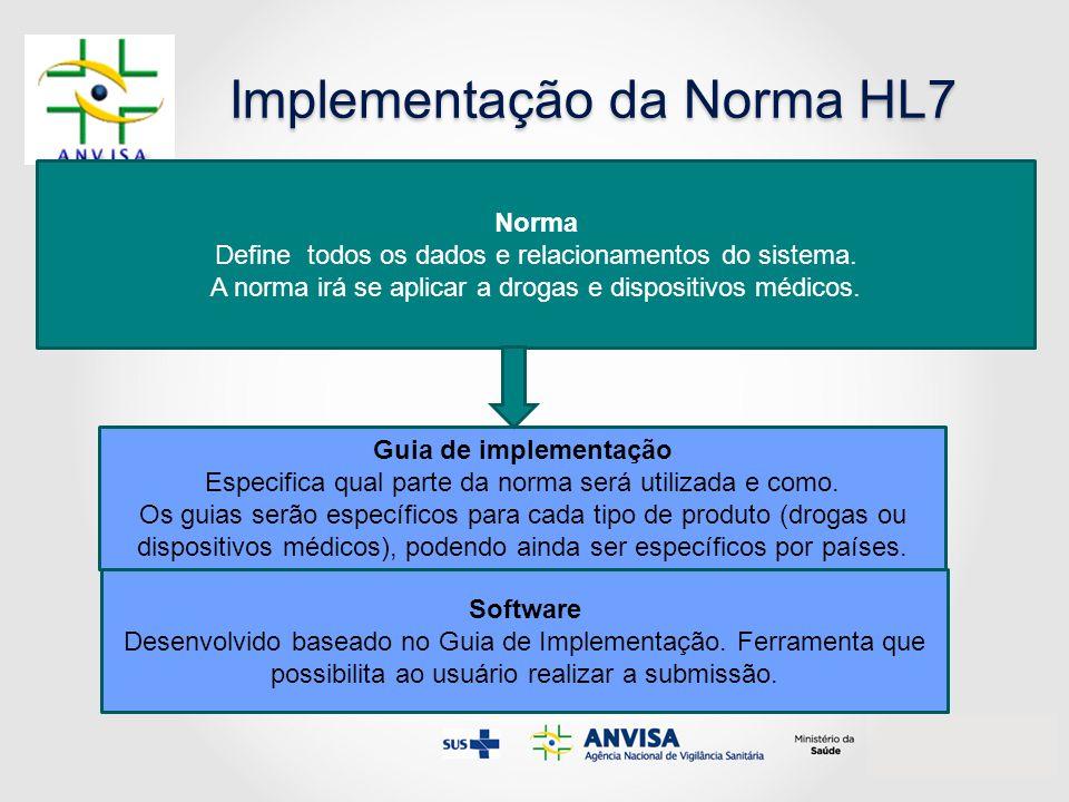 Implementação da Norma HL7 Norma Define todos os dados e relacionamentos do sistema. A norma irá se aplicar a drogas e dispositivos médicos. Guia de i