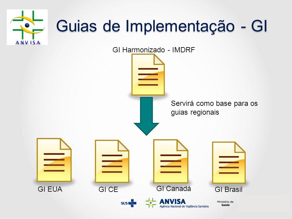 Guias de Implementação - GI GI Harmonizado - IMDRF GI EUA GI CE GI Canadá GI Brasil Servirá como base para os guias regionais