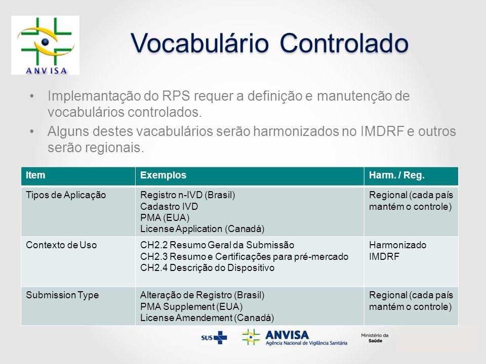 Vocabulário Controlado Implemantação do RPS requer a definição e manutenção de vocabulários controlados. Alguns destes vacabulários serão harmonizados