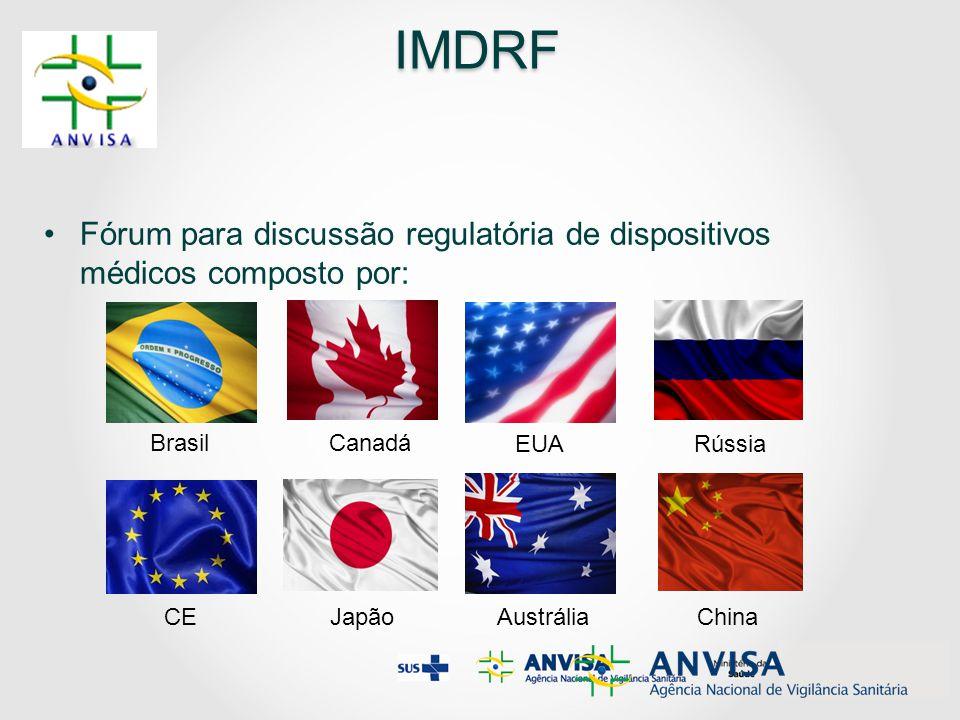 IMDRF IMDRF Fórum para discussão regulatória de dispositivos médicos composto por: BrasilCanadá EUA CE JapãoAustrália Rússia China