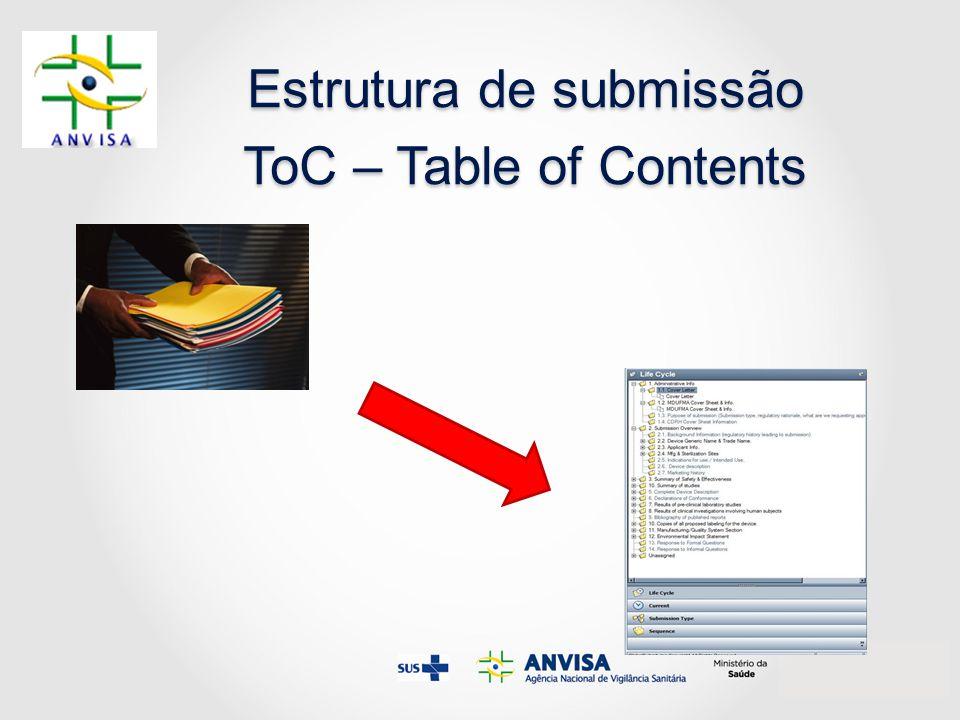 Estrutura de submissão ToC – Table of Contents