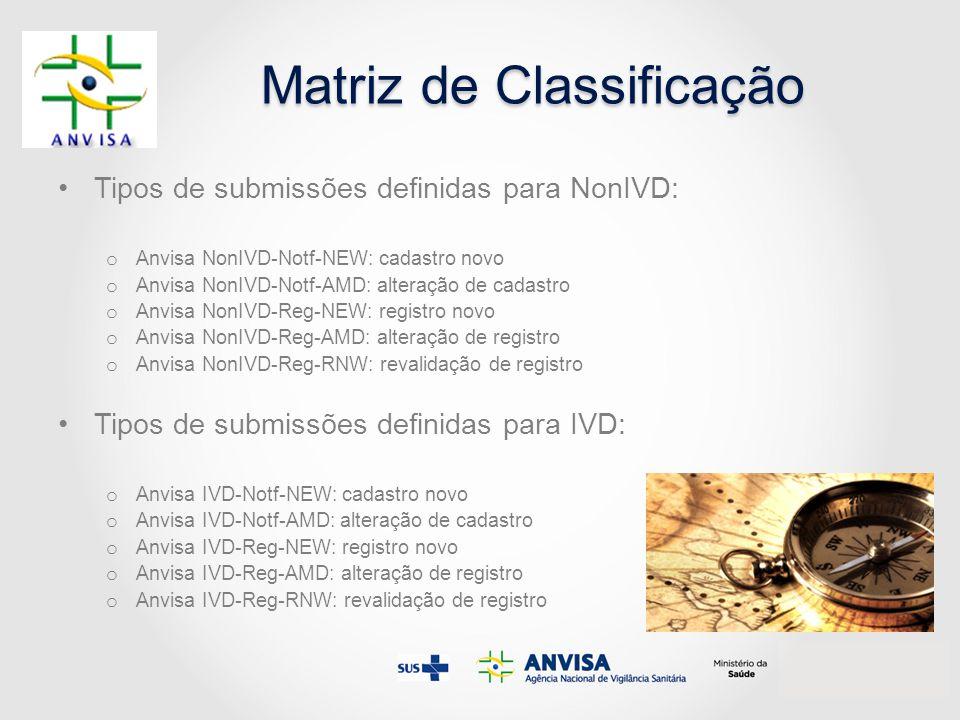 Matriz de Classificação Tipos de submissões definidas para NonIVD: o Anvisa NonIVD-Notf-NEW: cadastro novo o Anvisa NonIVD-Notf-AMD: alteração de cada