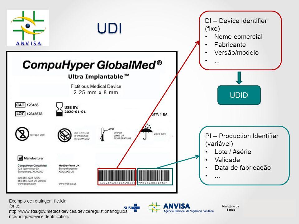 UDI DI – Device Identifier (fixo) Nome comercial Fabricante Versão/modelo... PI – Production Identifier (variável) Lote / #série Validade Data de fabr