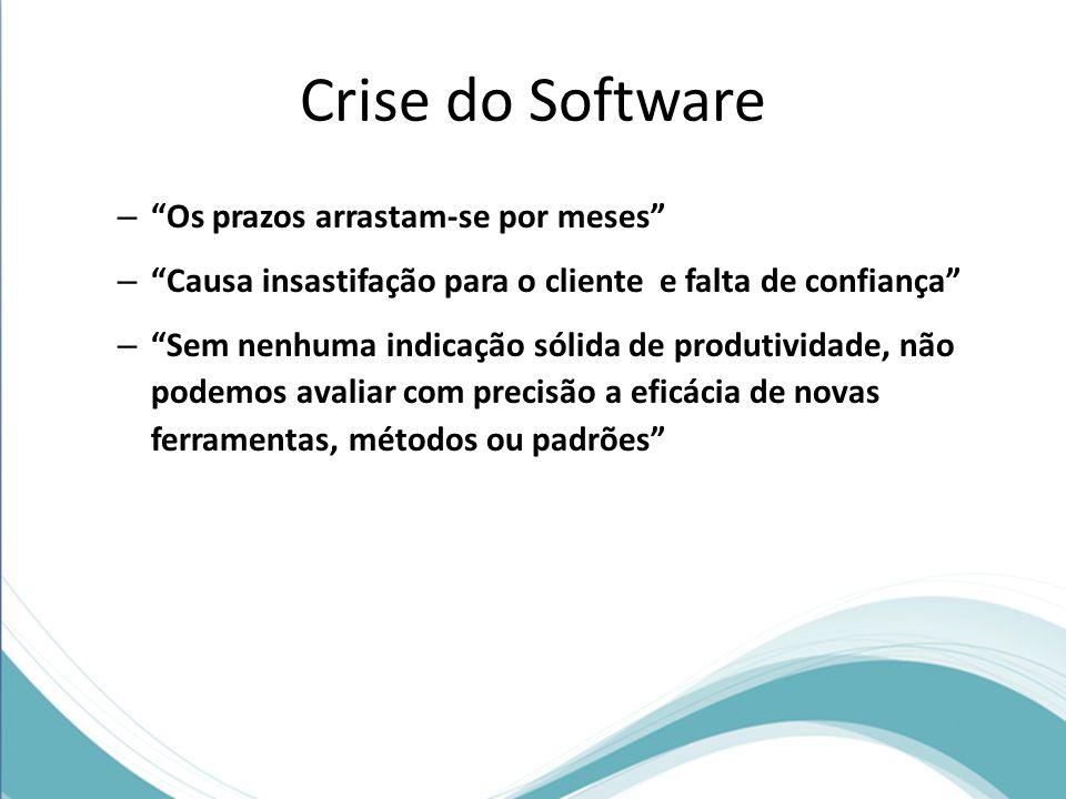 Crise do Software – Os prazos arrastam-se por meses – Causa insastifação para o cliente e falta de confiança – Sem nenhuma indicação sólida de produtividade, não podemos avaliar com precisão a eficácia de novas ferramentas, métodos ou padrões