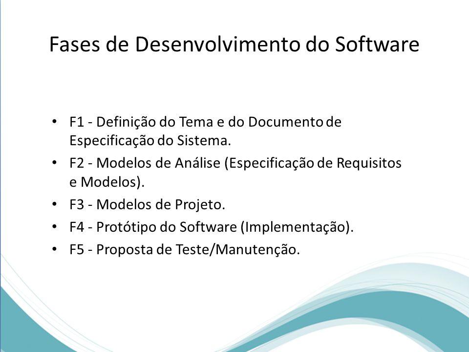 Fases de Desenvolvimento do Software F1 - Definição do Tema e do Documento de Especificação do Sistema.