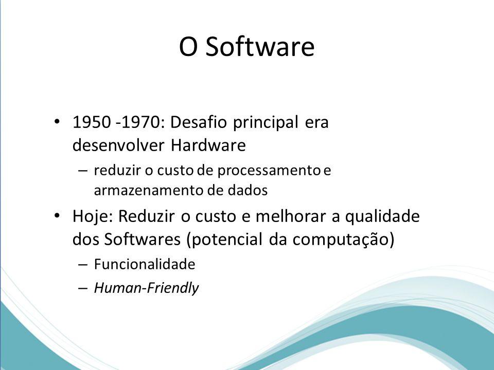 O Software 1950 -1970: Desafio principal era desenvolver Hardware – reduzir o custo de processamento e armazenamento de dados Hoje: Reduzir o custo e melhorar a qualidade dos Softwares (potencial da computação) – Funcionalidade – Human-Friendly