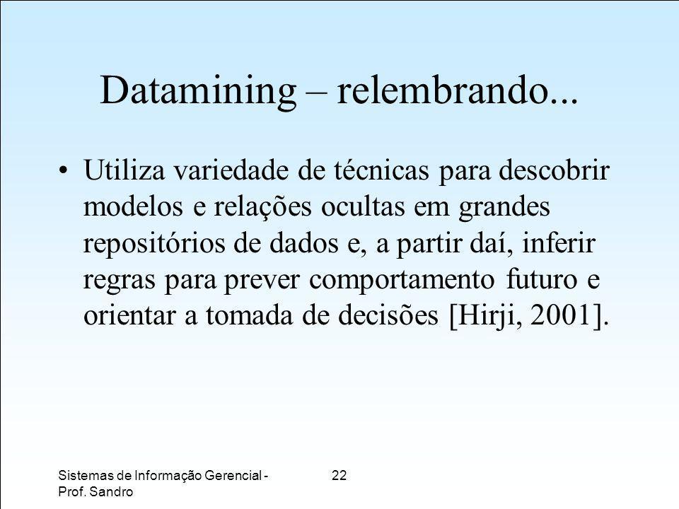Sistemas de Informação Gerencial - Prof.Sandro 22 Datamining – relembrando...