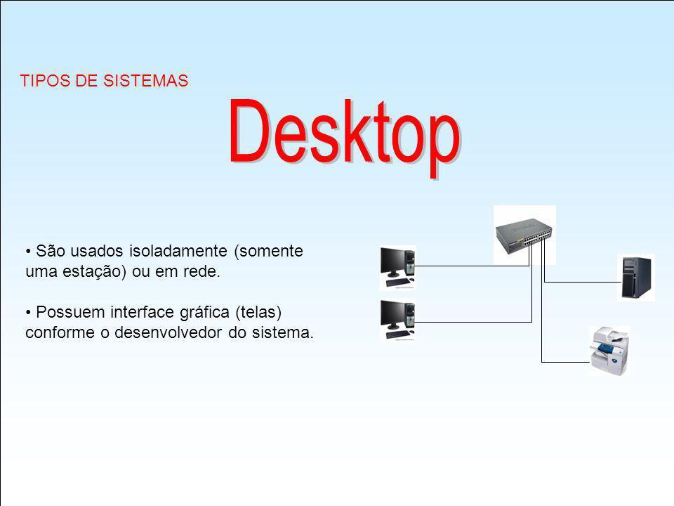 TIPOS DE SISTEMAS São usados isoladamente (somente uma estação) ou em rede.