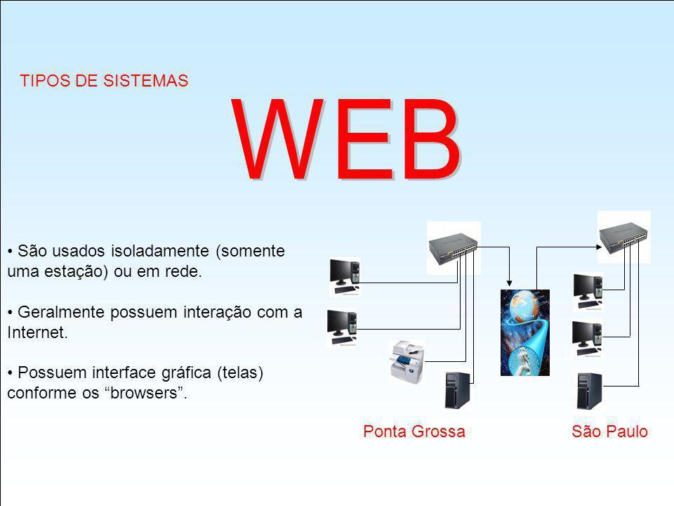 Sistemas de Informação Gerencial - Prof. Sandro 65 Inteligência Artificial