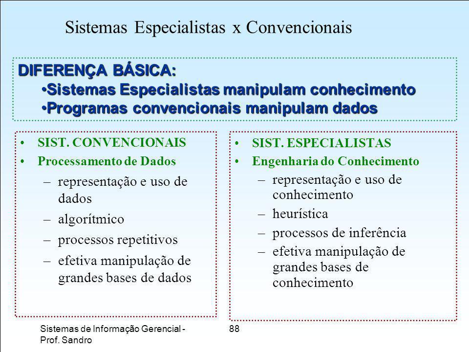 Sistemas de Informação Gerencial - Prof.Sandro 88 Sistemas Especialistas x Convencionais SIST.