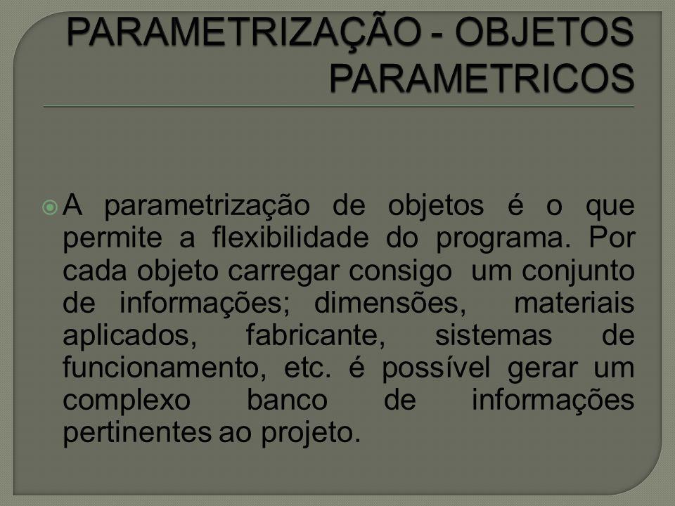  A parametrização de objetos é o que permite a flexibilidade do programa. Por cada objeto carregar consigo um conjunto de informações; dimensões, mat